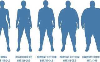 Ожирение второй степени