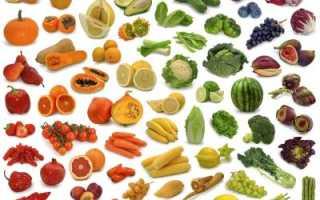 Таблица калорийности сырых овощей