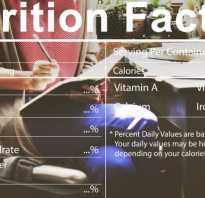 Таблица содержание углеводов в продуктах