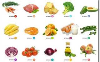 Печень молоко яичные желтки содержат много витамина