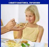 Дети страдающие анорексией