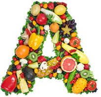 Доклад про витамин а
