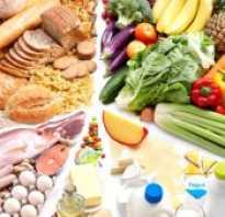 Продукты в которых нет белка