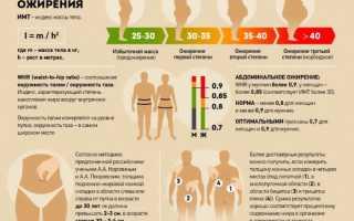 Третья стадия ожирения