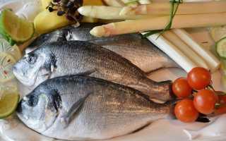 Самая низкокалорийная рыба таблица
