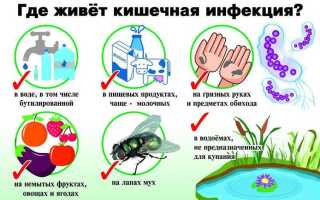 Диета при инфекции