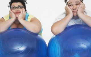 Ожирение 4 степени инвалидность