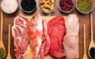 Таблица кислотных и щелочных продуктов питания