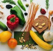 Продукты ускоряющие метаболизм и сжигающие жир