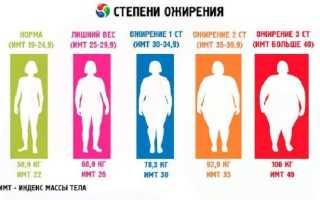 Первая степень ожирения у женщин