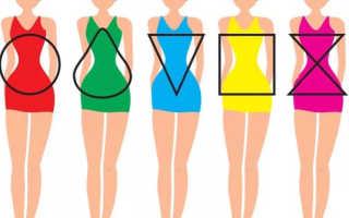 Таблица отношения роста к весу