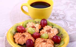 С чем попить чай при похудении