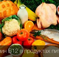 В12 в продуктах питания таблица