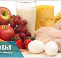 От каких витаминов толстеют