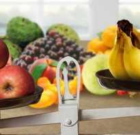 Калорийность фруктов и ягод таблица