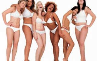 Рост и вес по годам таблица взрослых