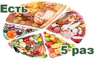 Диета с пятиразовым питанием для похудения