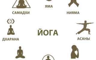 Хатха йога дома