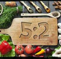 Прерывистое голодание для похудения