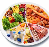 Сочетание пищевых продуктов