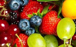 Гликемический индекс фруктов таблица