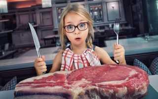 Мясо по калорийности таблица