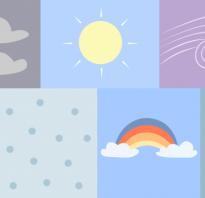 Зависимость человека от погоды