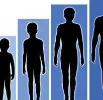 Вес ребенка в зависимости от возраста