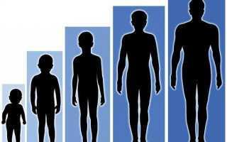 Таблица соответствия роста и веса мальчиков