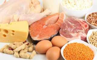 Список белковых продуктов таблица