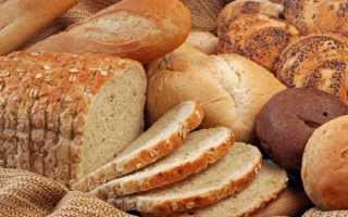 Калорийность хлебобулочных изделий таблица