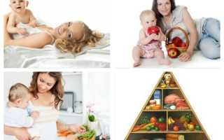 Питание кормящей мамы комаровский таблица