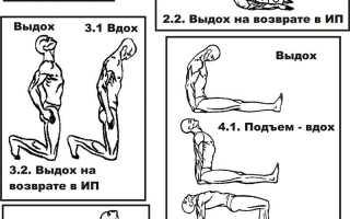 Пять тибетцев гимнастика 5
