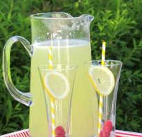 Вода с лимонной кислотой рецепт