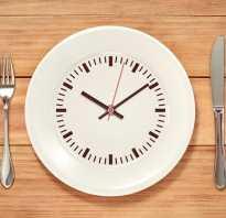Что такое интервальное голодание