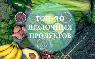 Список щелочных продуктов питания и напитков таблица