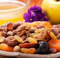 Самые низкокалорийные сладости для похудения таблица