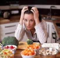 Что такое булимия и ее симптомы