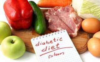 Гликемические индексы продуктов для диабетиков