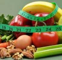 Полезные продукты для похудения список