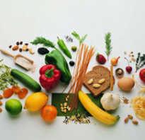 Перечень продуктов с гликемическим индексом