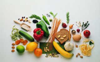 Перечень продуктов с низким гликемическим индексом