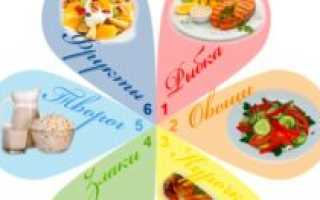 Система миримановой таблицы