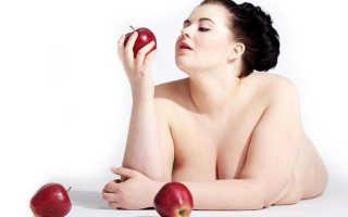 Продукты способствующие жиросжиганию